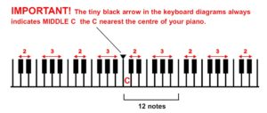 free piano lesson image 1