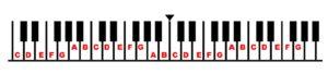 free piano lesson image 2