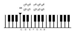 free piano lesson image 5