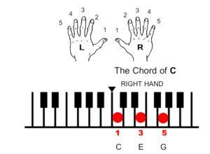 free piano lesson image 6