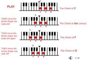 free piano lesson image 7